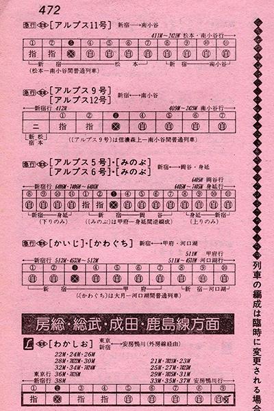 時刻表 1984/3号