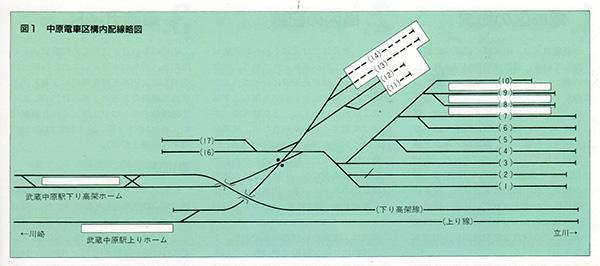 鉄道ダイヤ情報 1989年2月号