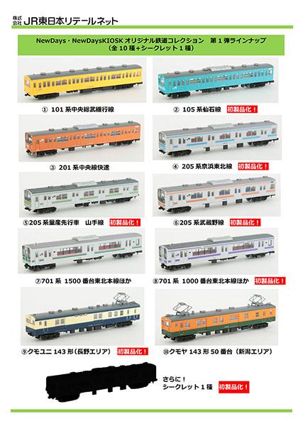 NewDays・NewDaysKIOSKオリジナル 鉄道コレクション第1弾